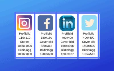 Har du koll på rätt bildstorlek på sociala medier?